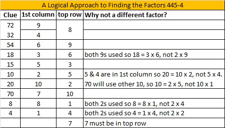 2014-45 Level 4 Logic