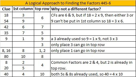 2014-45 Level 6 Logic