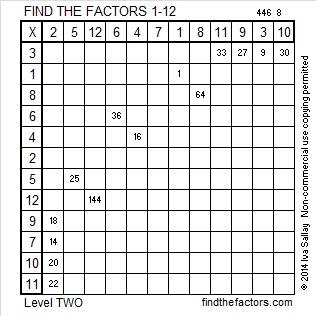 2014-46 Level 2 Factors