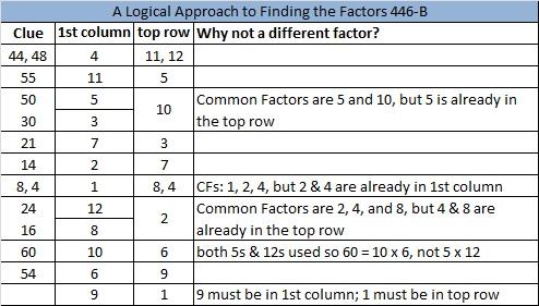 2014-46 Level 5 Logic