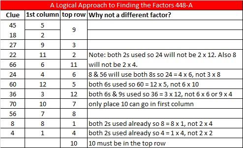 2014-48 Level 4 Logic