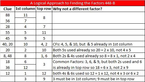 2014-48 Level 5 Logic