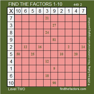 2014-49 Level 2 Factors