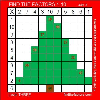 2014-49 Level 3 Factors