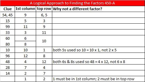 2014-50 Level 4 Logic