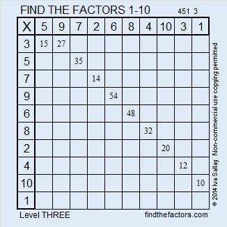 2014-51 Level 3 Factors