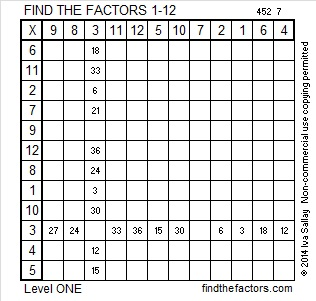 2014-52 Level 1 Factors