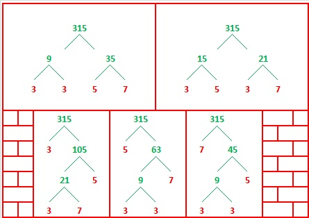 315 Christmas Factor Trees