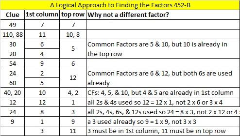 2014-52 Level 5 Logic