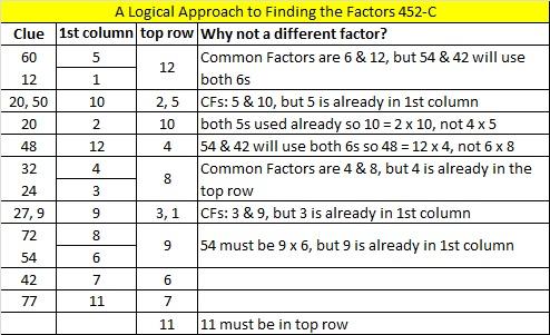 2014-52 Level 6 Logic