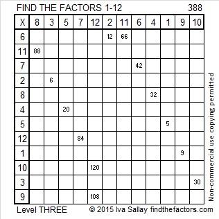 388 Factors