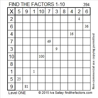 394 Factors