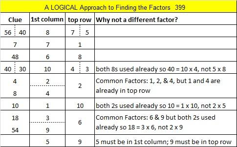 399 Logic