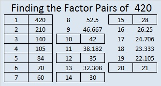 420 Factor Trees | Find the Factors