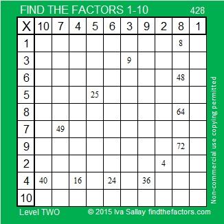428 Factors