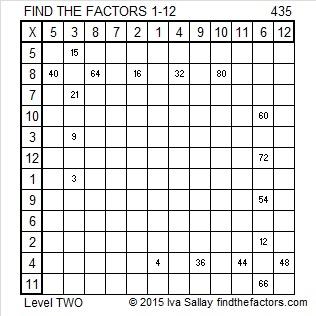 435 Factors