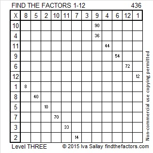 436 Factors