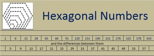 hexagonal numbers and differences