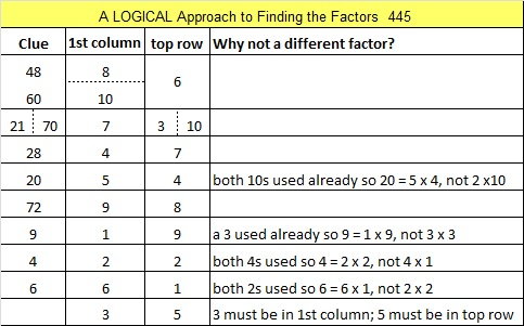 445 Logic
