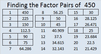How To Simplify 450 Find The Factors Determine the square root of 84. how to simplify 450 find the factors