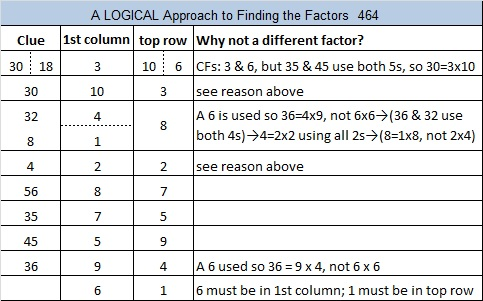 464 Logic