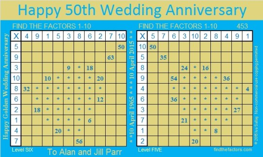 Golden Wedding Anniversary Factors