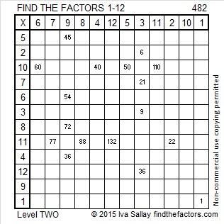 482 Factors
