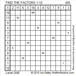 495 Factors