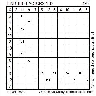496 Factors