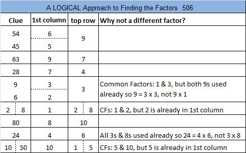 506 Logic