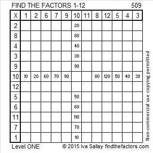 509 Factors