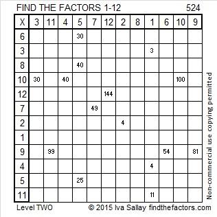 524 Factors
