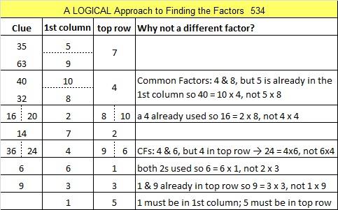 534 Logic