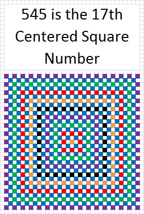 545 is the 17th Centered Square Number