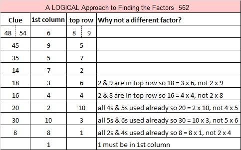 562 Logic