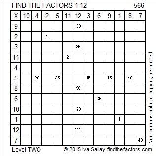 566 Factors