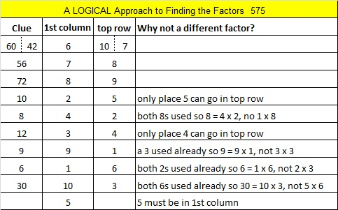 575 Logic