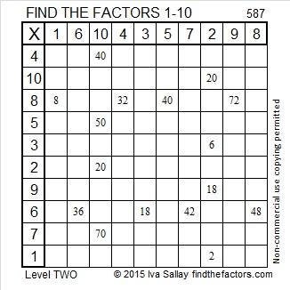 587 Factors