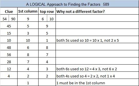 589 Logic