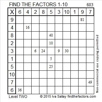603 Factors