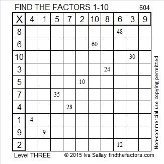 604 Factors