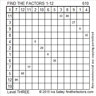 610 Factors