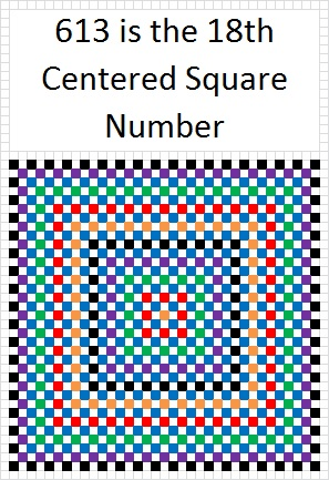 613 Centered Square Number