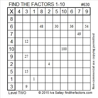 630 Factors