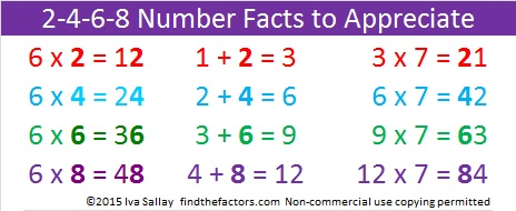 2-4-6-8 Number Facts