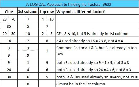 633 Logic