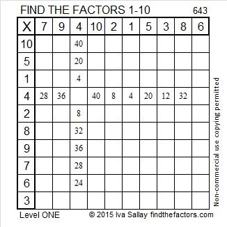 643 Factors