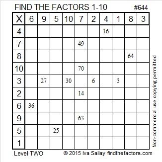 644 Factors