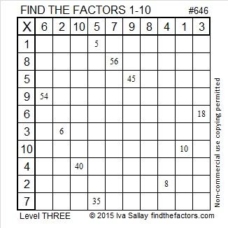 646 Factors