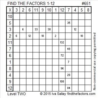 651 Factors